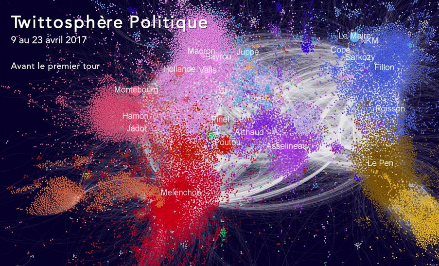 Twittosphere Politique Francaise 2017 Entre les deux Tours