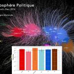Twittosphere Politique Francaise 2017