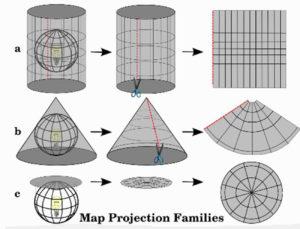 Famille de projections cartographiques