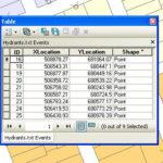 Les types de données de l'information géographique : le raster et le vecteur